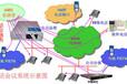 企业电话会议系统