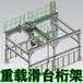重型直線模組桁架機械手三軸龍門模組龍門桁架機器人廠家直銷