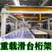重型直線滑臺齒輪齒條模組線性模組重型模組地軌批發