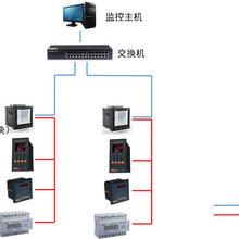 电力智能监控仪表液晶显示厂家价格图片