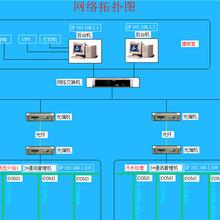 液晶多功能电力仪表嵌入式安装功能介绍图片