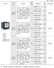可编程智能仪表优惠价格图片