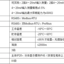 带显示电动机启动器_智能电动机保护器价格图片