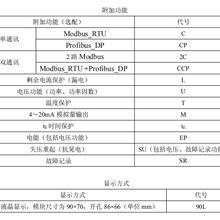 矿用电机保护器_智能电动机保护器价格马达保护器图片