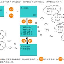 矿用马达控制器_智能电动机保护器价格图片