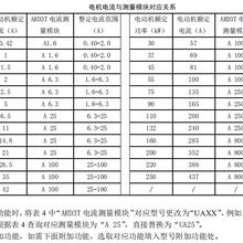 安科瑞電機保護器生產電動機保護器價格實惠圖片