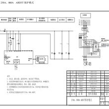 安科瑞电机综合保护器智能电动机保护器价格_电动机过载保护批发图片