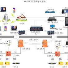 矿用wifi无线通信系统
