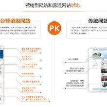 肥西金寨南路网站建设,网站运营推广