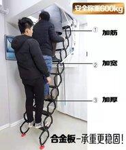 山东电动伸缩楼梯厂,阁楼伸缩楼梯制造商、半自动伸缩楼梯图片