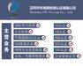 燈具類產品用什么測試標準EMC-EN55015