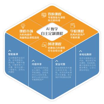 浙江Ai智能教育教學系統——智易答加盟——小云問達好不好