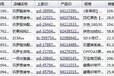 靈寶市招財貓網絡科技有限公司