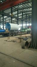 金華燃氣熱水鍋爐廠家歡迎來電圖片
