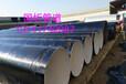 郴州热销防腐钢管最新价格