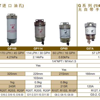 美国parker滤清器格里芬油水分离器