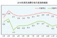 2020-2026年中国晶硅薄膜太阳能市场专项调研及前景评估报告