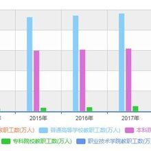 2020-2026年中国宠物零食行业市场分析及发展前景预测报告