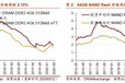 2020-2026年中國淺層地熱能行業市場深度剖析與投資前景研究報告