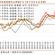 针织油剂市场调研