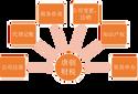 云南昆明商标注册专利申请价格优惠图片