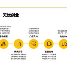 黑马小创一站式运营支持低成本创业快速回本高收入首选平台