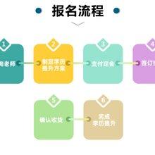東莞大嶺山成人學歷教育提升報名