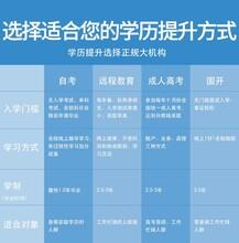 東莞中堂遠程學歷教育提升費用圖片