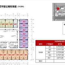 雄安周邊京雄世貿港活力谷樓盤動態圖片