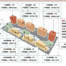 雄安房產京雄世貿港活力谷四期規劃進程圖片