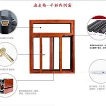 北京全新迪麥格平移內倒窗,飄移窗圖片