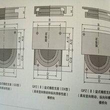 清镇年底清货GPZ(II)2.0GD盆式橡胶支座图片