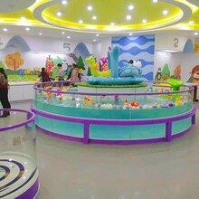 江海区婴儿游泳设备厂家免费培训上门安装设置图片