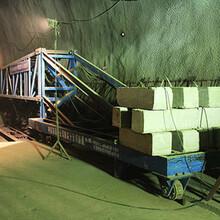 浙江從事成套隧道臺車液壓系統廠家直銷圖片