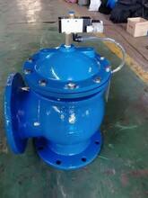 排污閥JM744X隔膜電動快開式排泥閥生產廠家/利馳閥門圖片