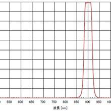 900nm窄帶_濾光片定制_設計濾光片_激光雷達濾光片_酷陽電子圖片