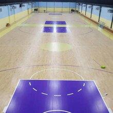 尚浩篮球场馆木地板室内学校体育馆木地板防滑耐磨图片