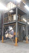 轻水泥匀质板设备,复合匀质板设备,匀质保温板设备图片