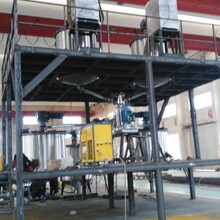 CMXD高速研磨分散机,上海依肯机械公司研磨分散机图片