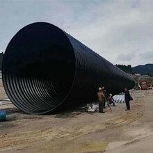 延边公路建设用涵洞钢波纹管拼装钢波纹管涵报价东北钢波纹涵管厂家图片