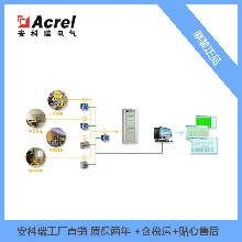 赣州诚正稀土新材料股份电能管理系统的设计与应用图片