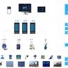 企業能源管控系統