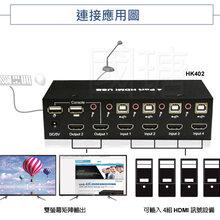 4口4KHDMIKVM电脑切换器-双屏幕矩阵输出图片