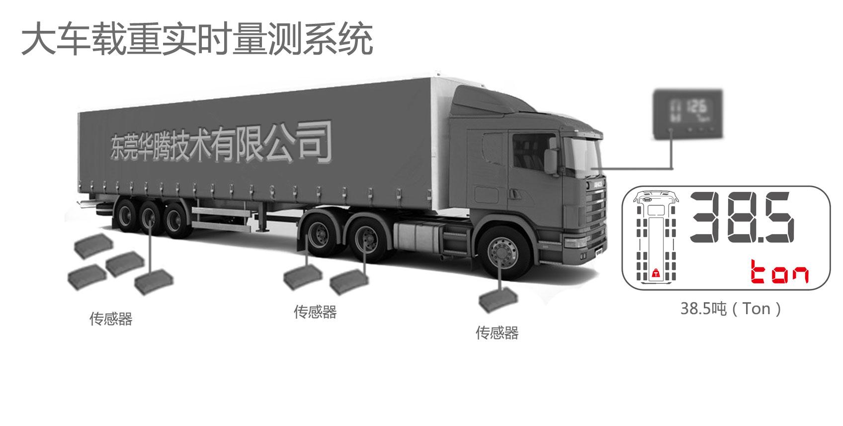 大货车载重监测系统