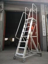 温优游注册平台移动平台梯厂优游注册平台直销图片