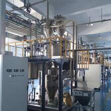 吉林混合计量系统厂家图片