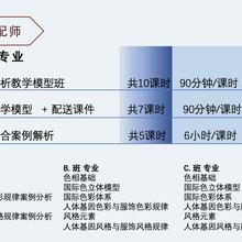 鄭州市服裝搭配師價格圖片