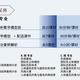 深圳市服飾搭配師報價原理圖