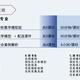 深圳市服飾搭配師報價圖