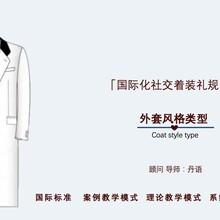 杭州市商務精英著裝禮儀培訓結構圖片